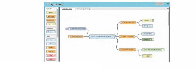 Motorola MOTOTRBO Integrated Command & Control Applications